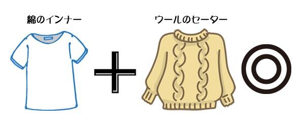 衣類の組み合わせ 静電気防止[豆知識](綿のインナーとウールのセーター)